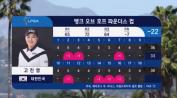 2019 LPGA 뱅크 오브 호프 파운더스컵, 고진영 역전우승 하이라이트